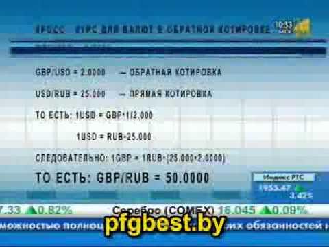 Кросс курсы валют